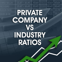 Combines the financial statement analysis ratio analysis reports, using accounting ratios, into a ratio analysis report comparing accounting ratios of a private company vs a publicly traded company.